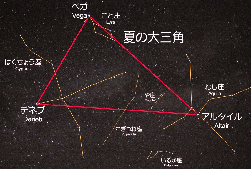 summertriangle